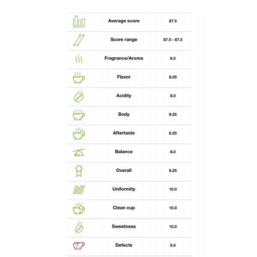 Caracteristics Kaffee (1) (1)